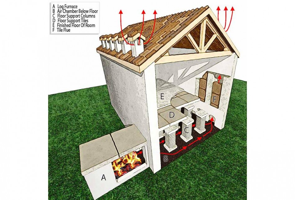 hypocaust Sacramento Area Homeowners Replace 2000 Year Old Technology With Modern, Environmentally Friendly, Ductless, Mini Split Heat Pumps.